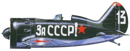 Polikarpov I-16 - history photos specification of the