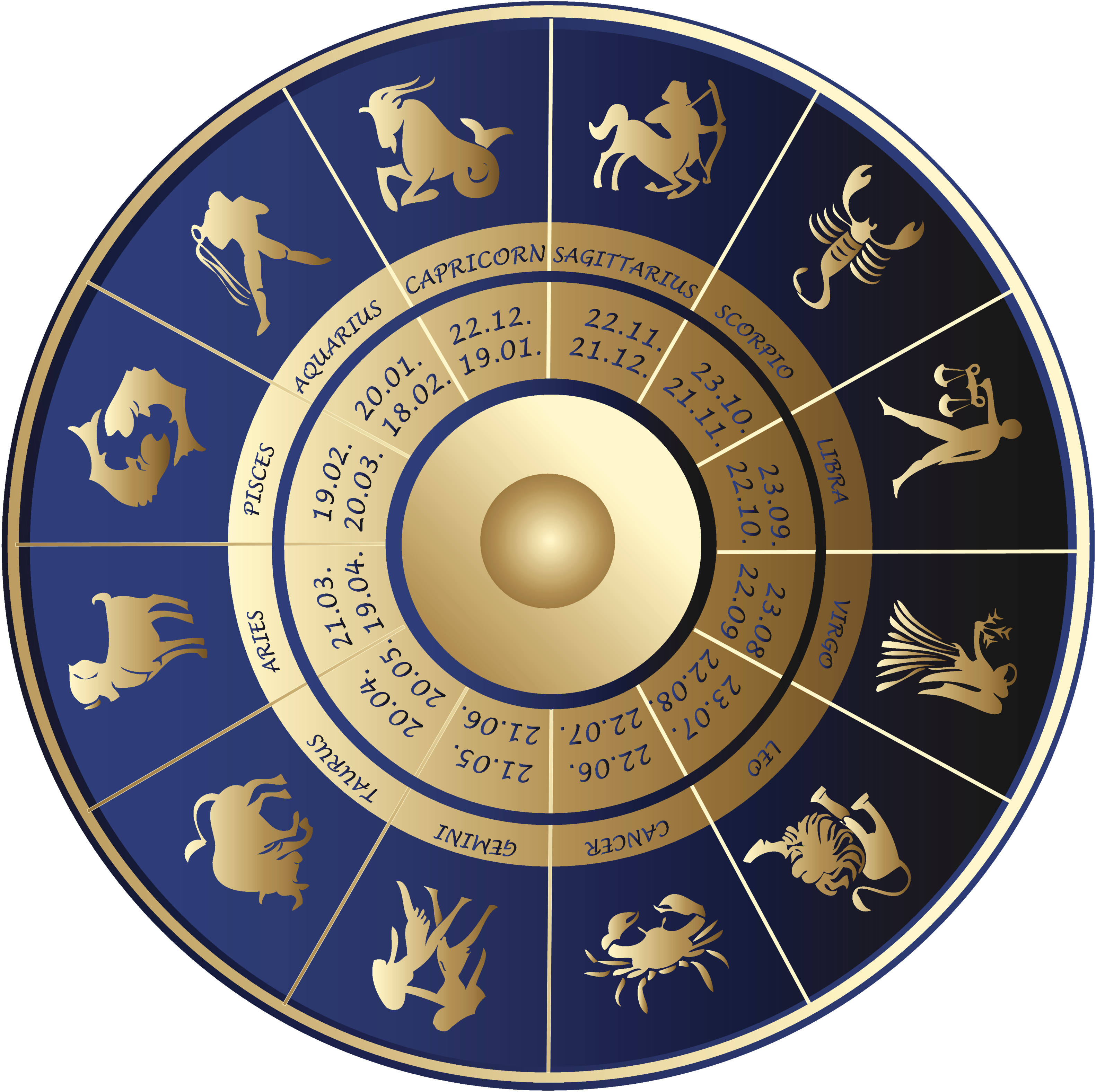 What You Need To Know About Astrological Signs And Why ...
