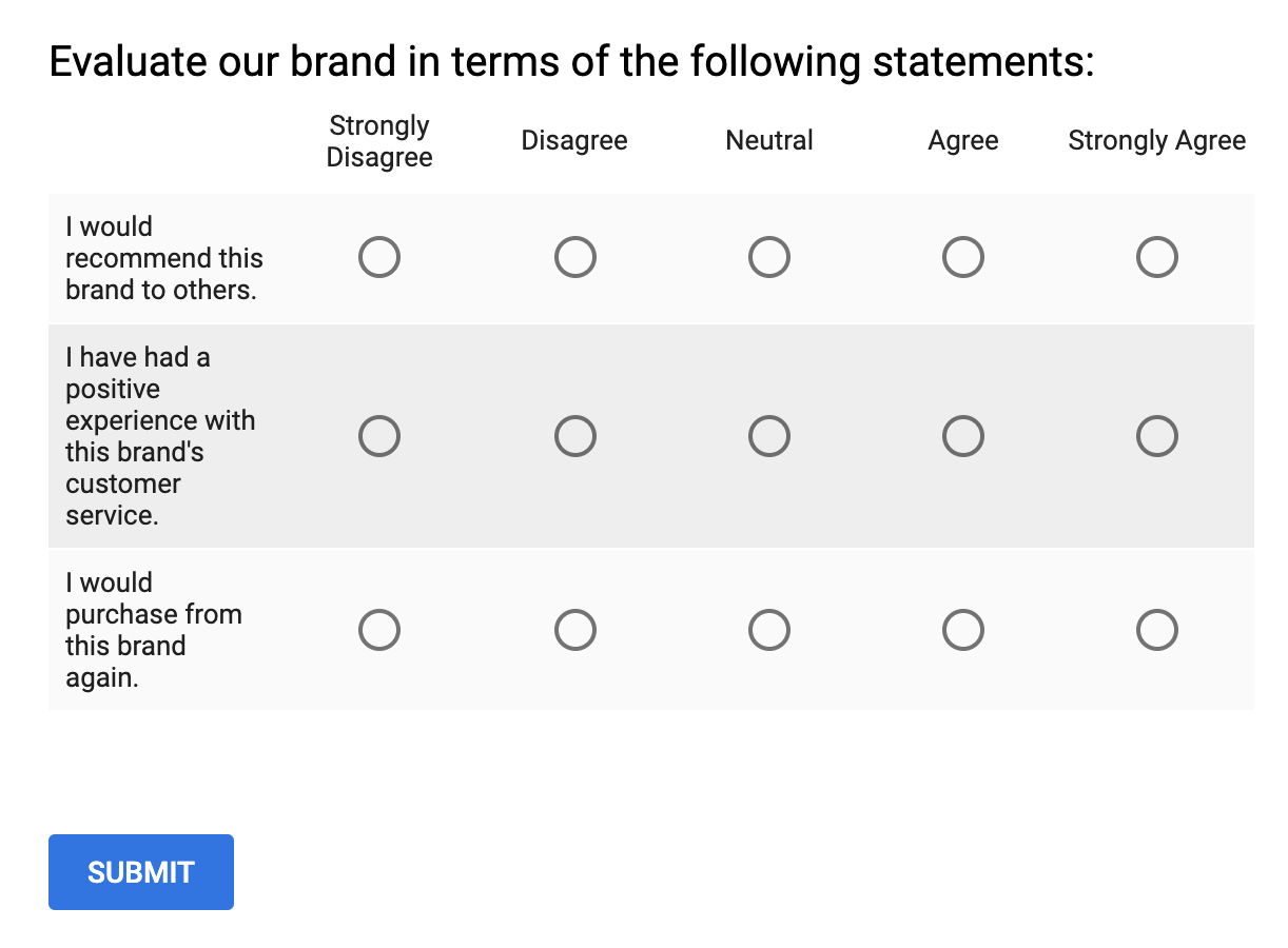 What Is a Likert Scale? [Examples & Templates]
