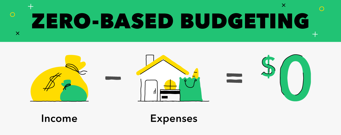 Zero-Based Budgeting: The Ultimate Guide - MintLife Blog