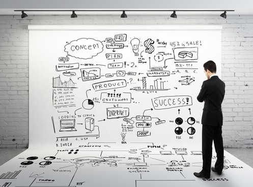 Five Reasons Why Business Plans Don't Work for Innovation