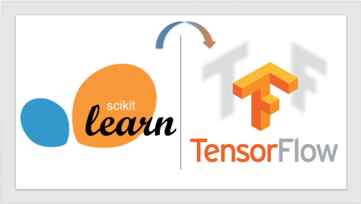 Machine learning Classification with Scikit-Learn and TensorFlow 1