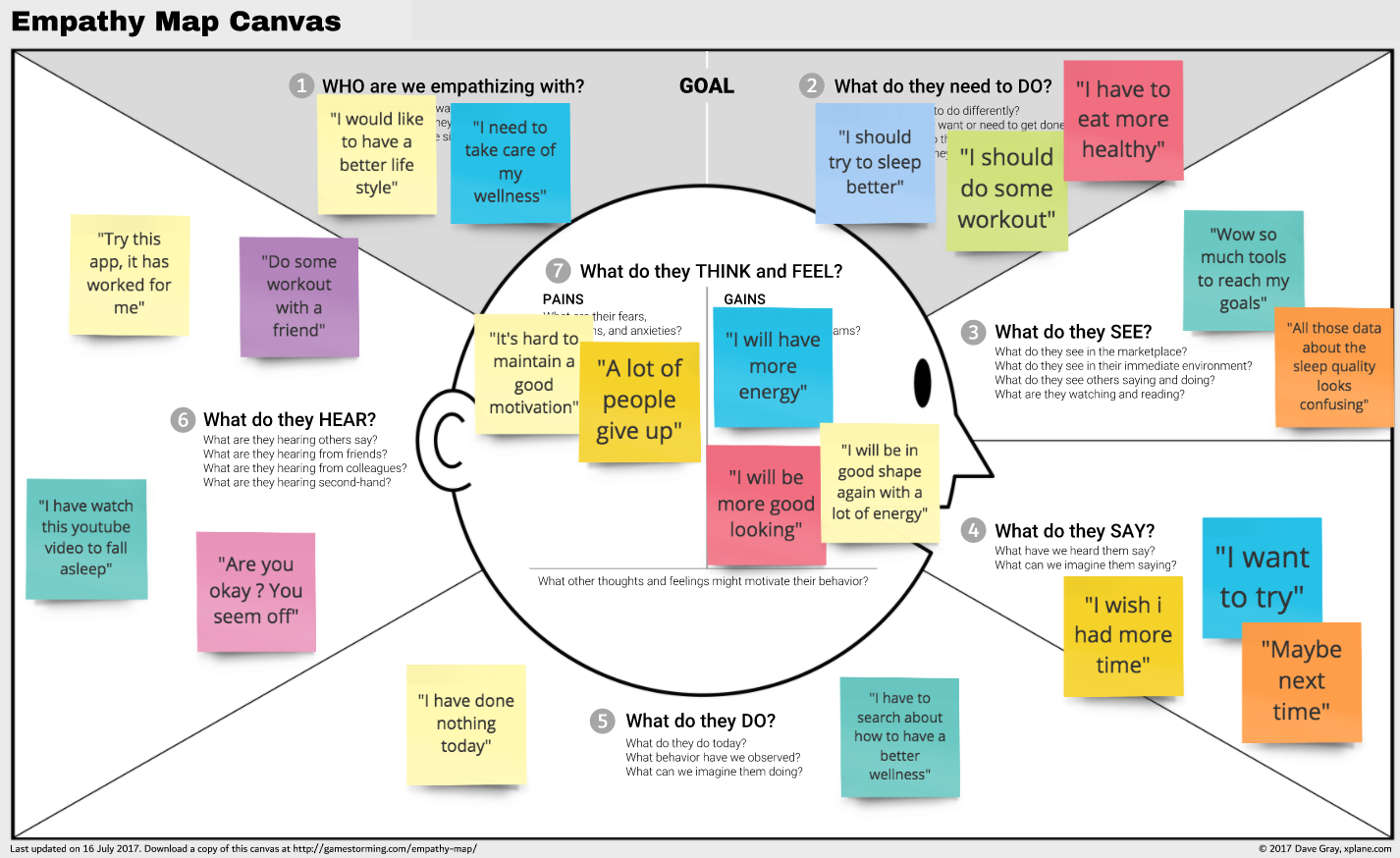 Part 1 | Solo Design Thinking : From A to FrameZ ! - Paul ...