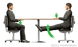 3: Conference Table Toners - 10 Office Exercises You Can ...
