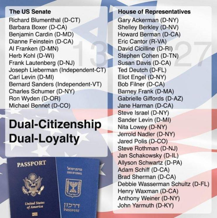 89% of our Senators and Congress hold dual citizenship citizenship with Israel - Nexus Newsfeed