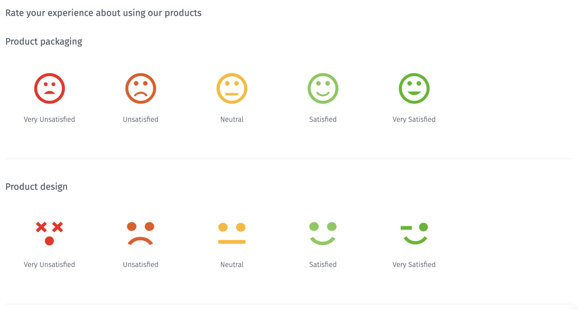 Likert scale questions, survey and examples | QuestionPro