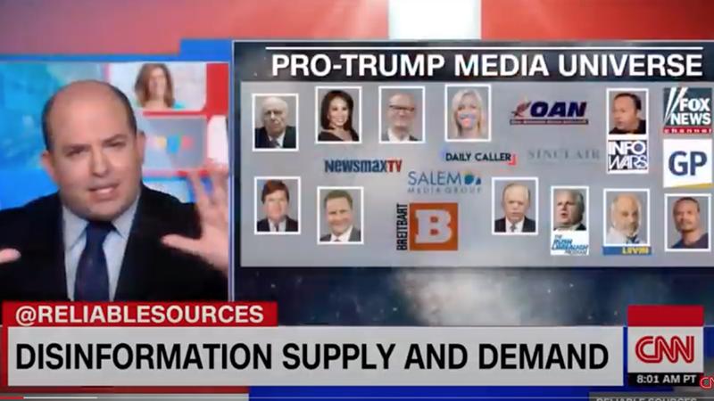 Video: CNN Clown Stelter Presents Hit-list Of Conservative ...