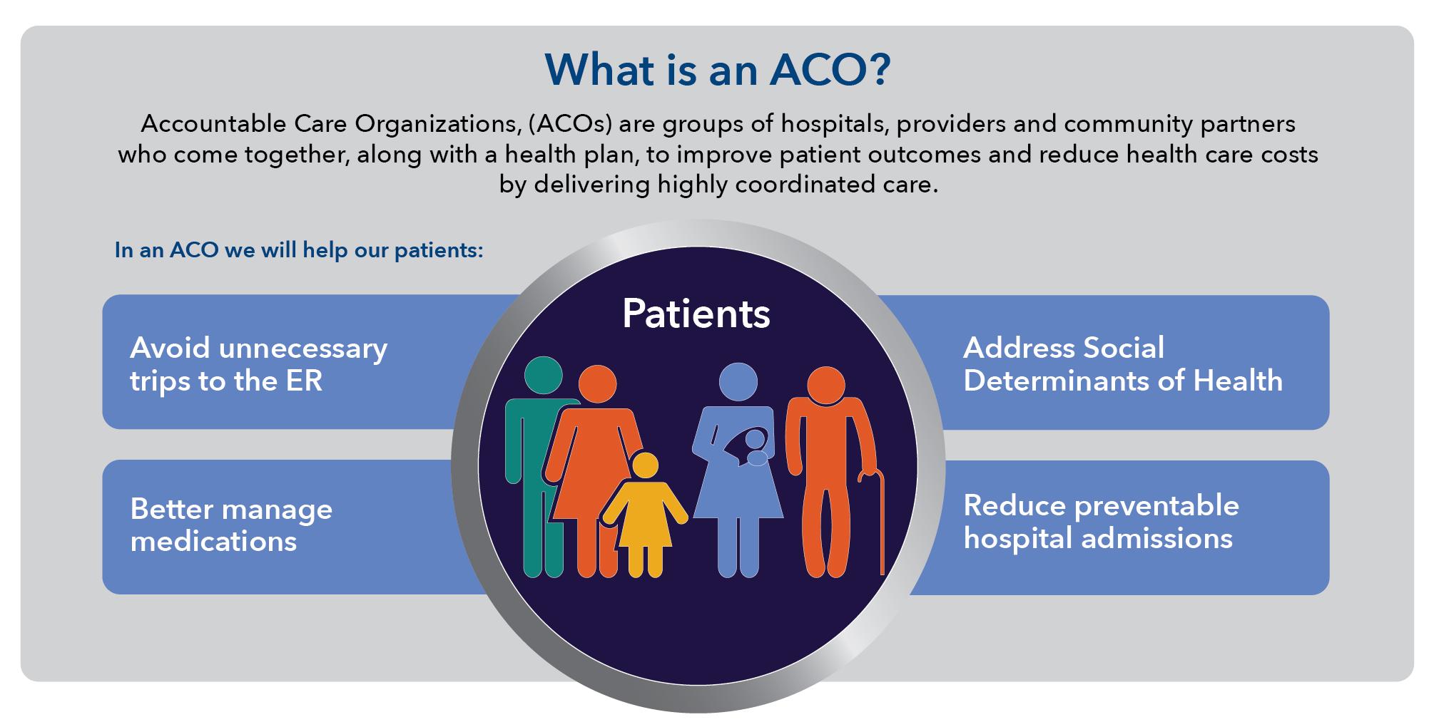 BMC and Accountable Care - Boston Medical Center