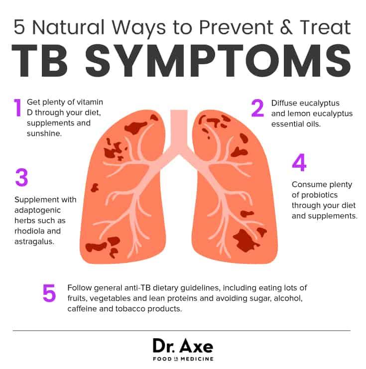 TB Symptoms + 5 Natural Ways to Prevent & Treat Them | Best Pure Essential Oils