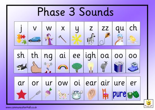 Phase 3 Sounds Mat   Teaching Resources