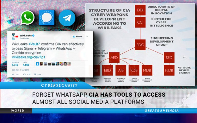 Forget WhatsApp, CIA Has Tools To Hack Almost All Social Media Platforms | GreatGameIndia