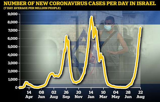 Booster shot of Pfizer's vaccine slashes the risk of Covid ...