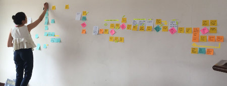 Brainstorming with sticky notes.