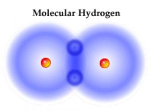 Dummies' Guide to Hydrogen: hydrogen ion, active hydrogen, diatomic H2 | Health innovation ...