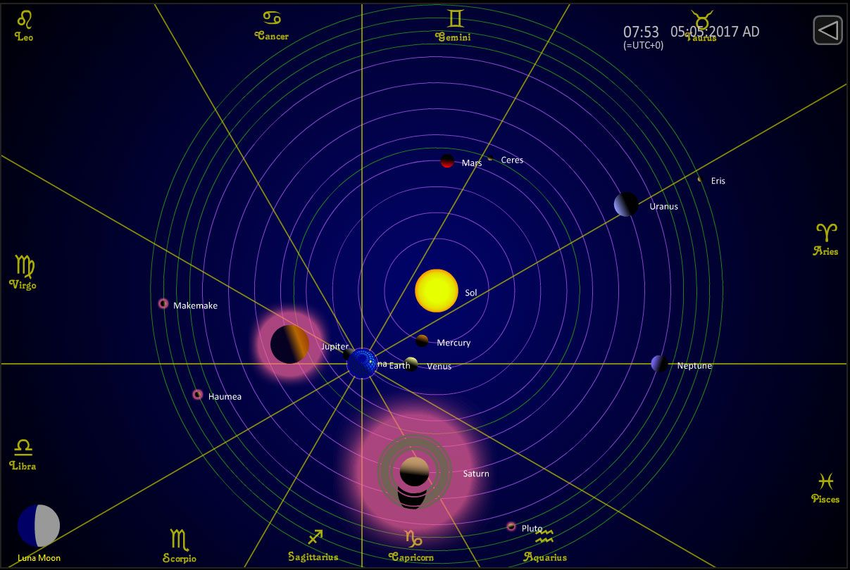The Planets Today.com - This site brings you face to face ...