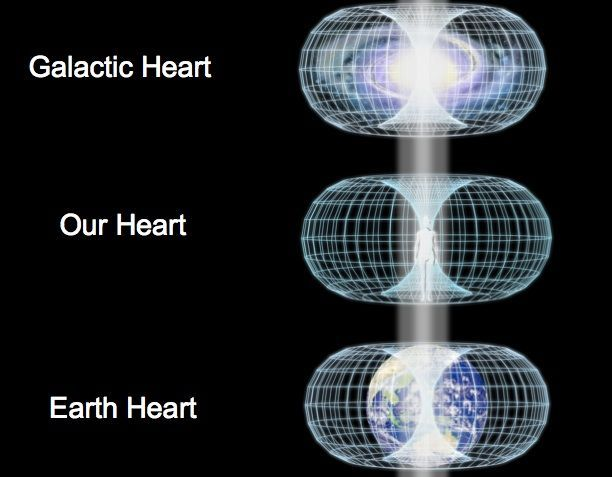 Improve Your Meditation Practice | Cosmic consciousness ...