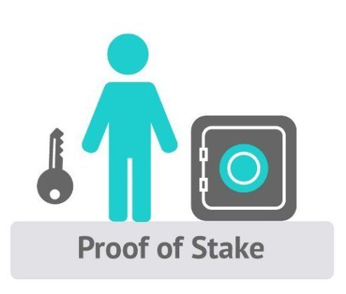 Proof of Work & Proof of Stake Explained - Mycryptopedia ...