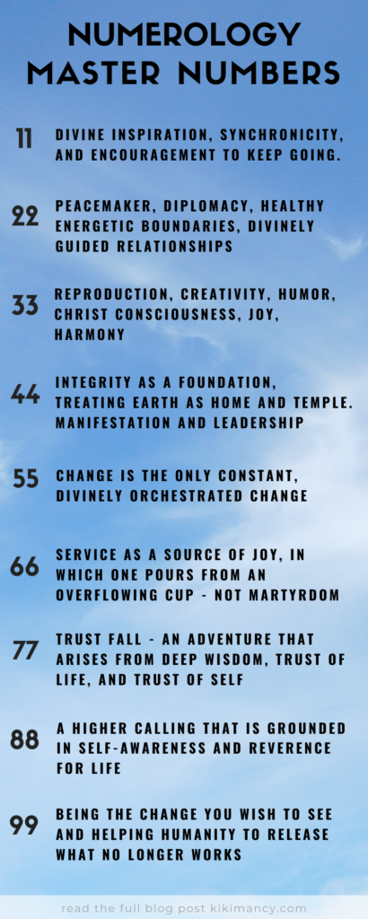 The Meaning of Master Numbers in 2020   Numerology life ...