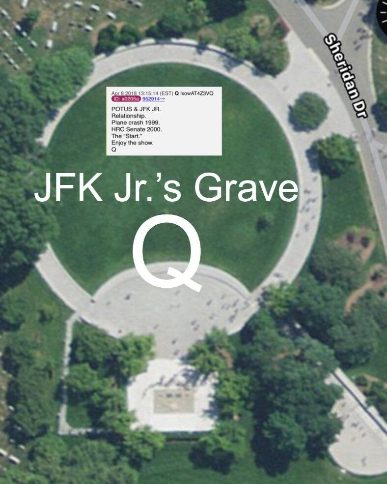 Is JFK Jr. Alive? It Would Seem To Some Facts Are Pointing ...