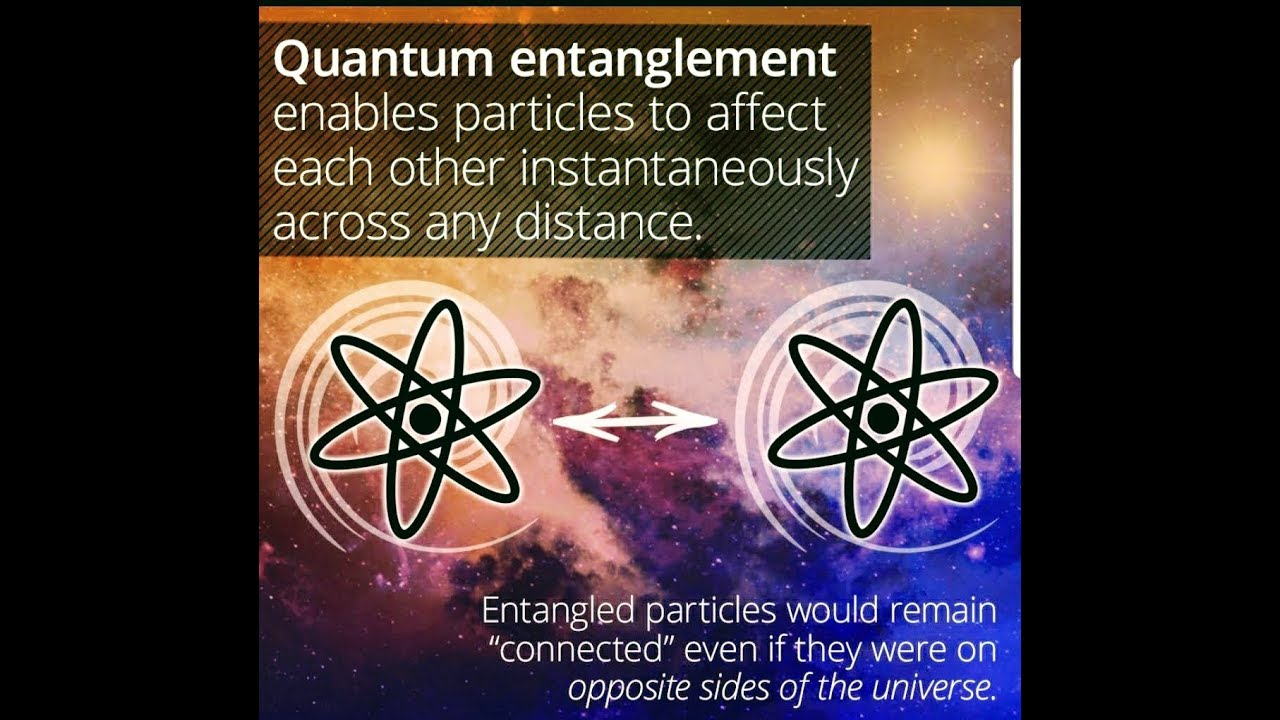 USE QUANTUM ENTANGLEMENT TO ACCELERATE LAW OF ATTRACTION ...
