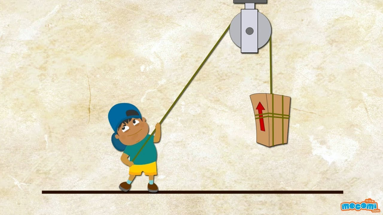 What is a Pulley? - Simple Machines | Science for Kids ...