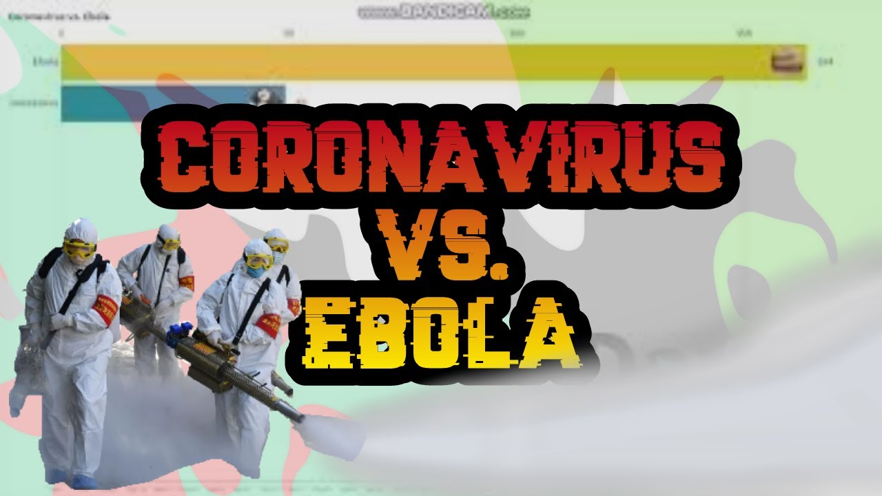 Coronavirus vs. Ebola [UPDATED MARCH 17, 2020] - YouTube