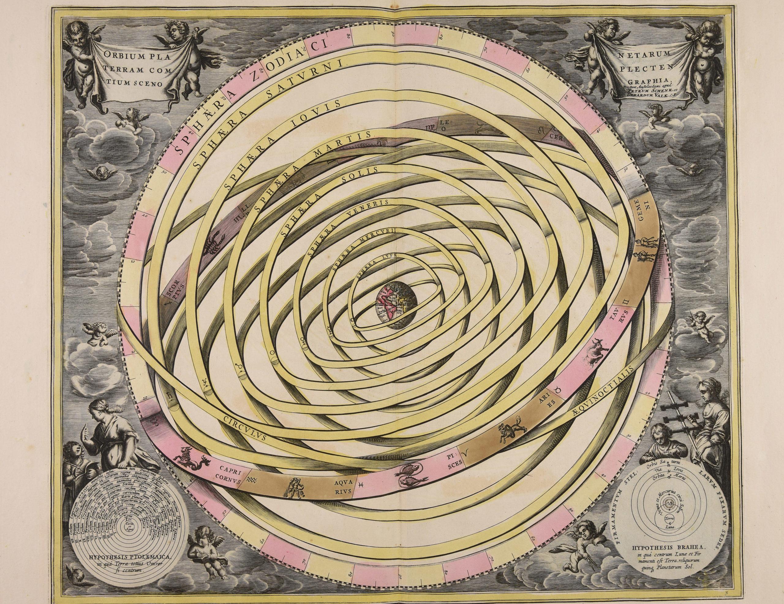 Técnicas de predicción astrológica |  Las edades del hombre con ...