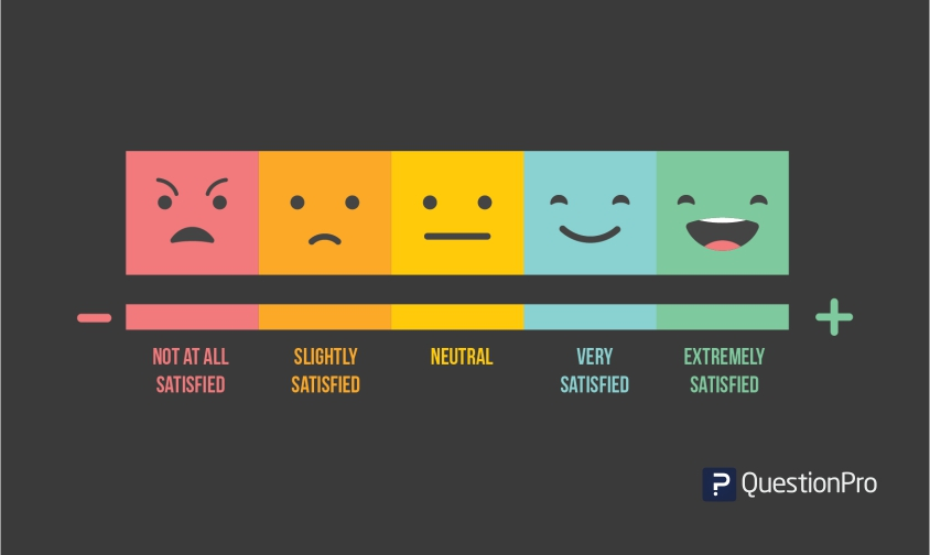 Top 10 Likert Scale Examples for your next survey! | QuestionPro