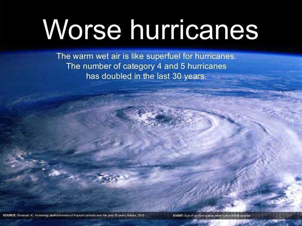 Worse hurricanes The warm wet