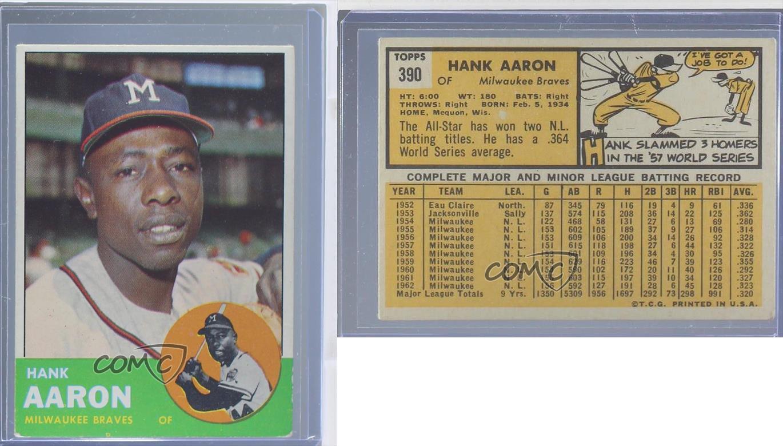 1963 Topps #390 Hank Aaron Milwaukee Braves Baseball Card ...