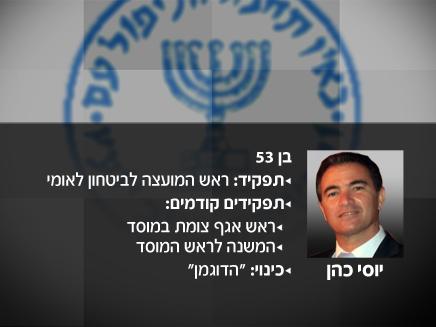 המחאה החברתית מודה לראש המוסד על שירותו למען מדינת ישראל . ?u=https%3A%2F%2Fimg.mako.co.il%2F2015%2F12%2F07%2F706923_C