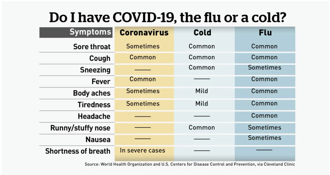 COVID-19: The Straight Facts - InfectionControl.tips