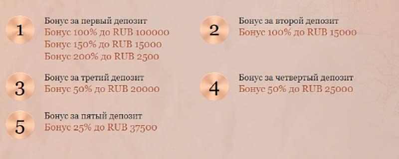 Joy casino предлагает огромные бонусы за первые депозиты для VIP игроков