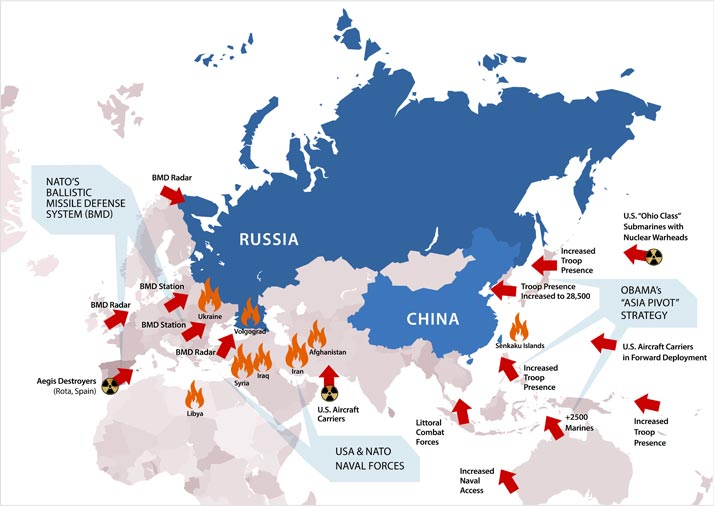 Map representing the encirclement of Russia and China