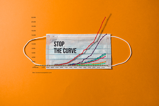 Coronavirus Flatten The Curve Message On Surgical Mask ...
