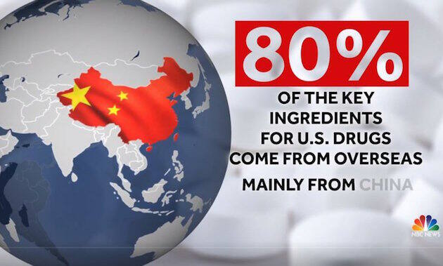 Communist China controls 80% of American drugs - Metro ...
