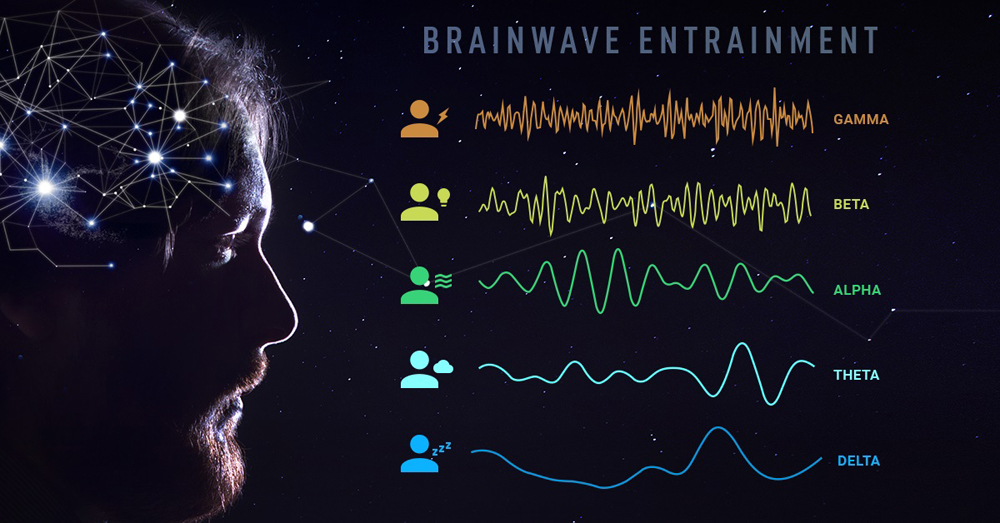How Brainwave Entrainment Works - Mike Rodriguez Consulting