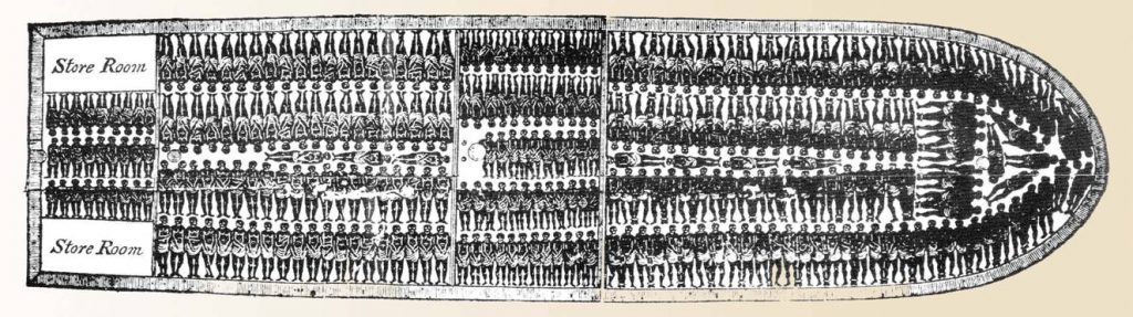 Slavery: The Lynchpin of Empire - Our Story: An Ancillary ...