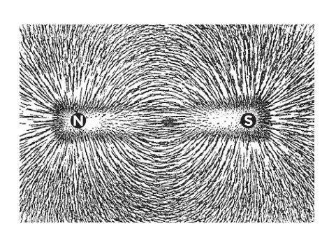How to verify with an experiment, that the magnetic field lines are closed loops - Quora