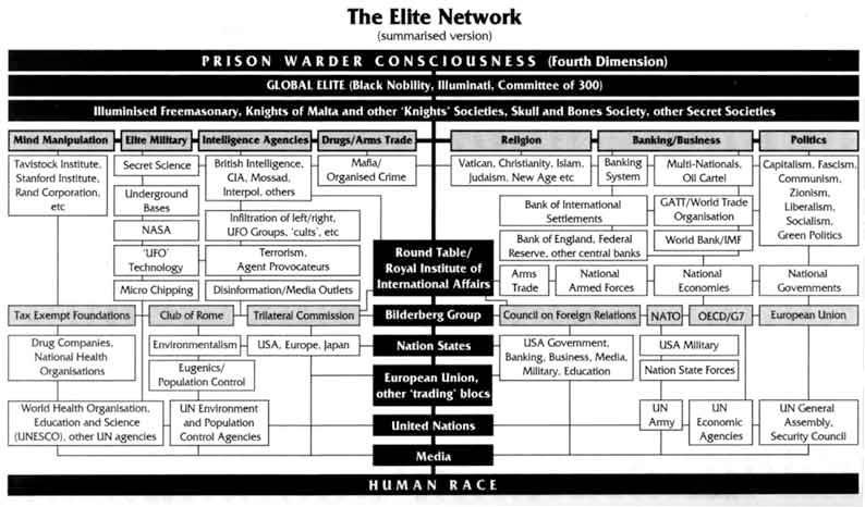 Illuminati Current Members List – Ramani's blog
