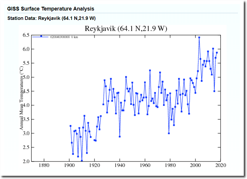 REPORT: NASA Tampers With Iceland's Data – Yet Again ...