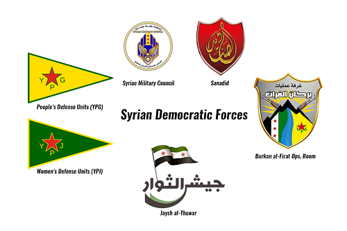 New alliance formed in Syria | rojavaofficialsupport