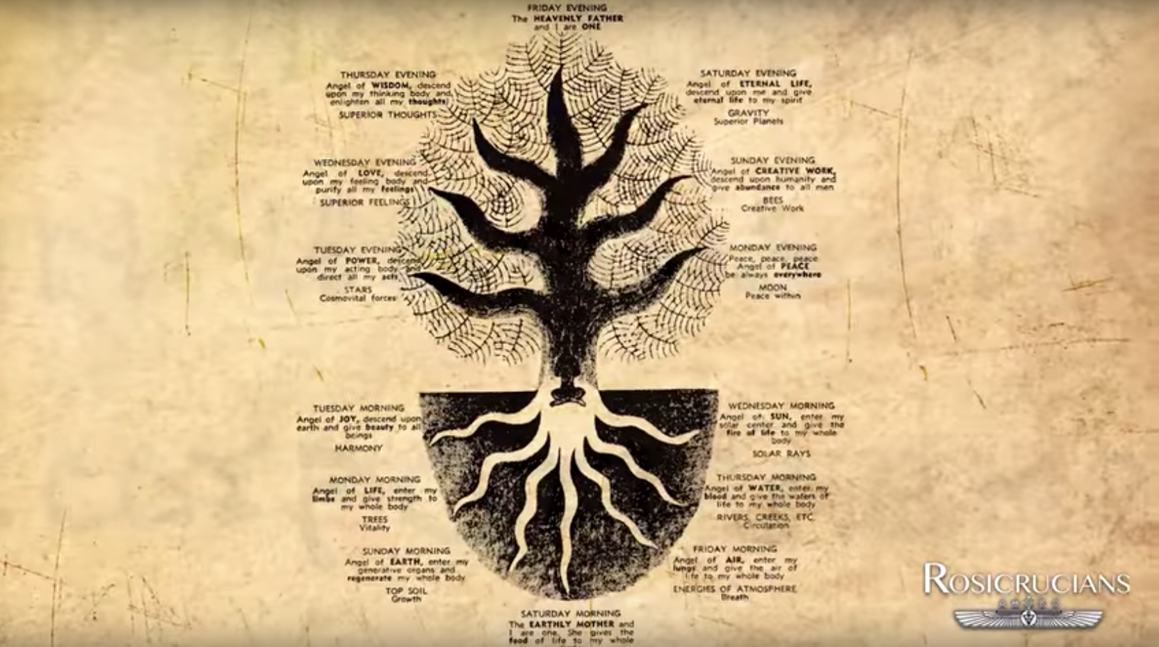 What is Rosicrucianism, AMORC and the ESP? - Rosicrucians In Oregon