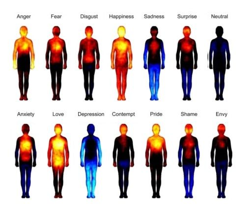 How Emotions are Mapped on the Human Body: aura - kirilian ...
