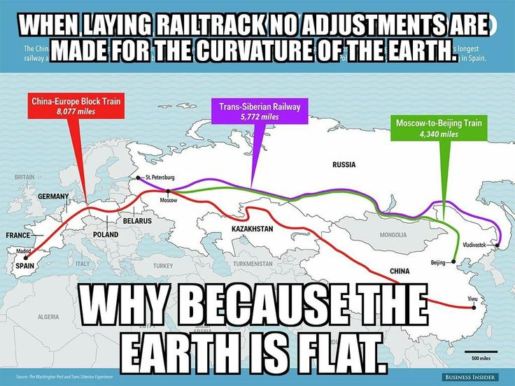 318 best images about The Flat Earth: The Firmament.The ...