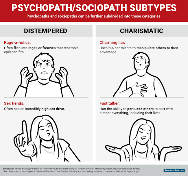 Here's how to tell a psychopath from a sociopath