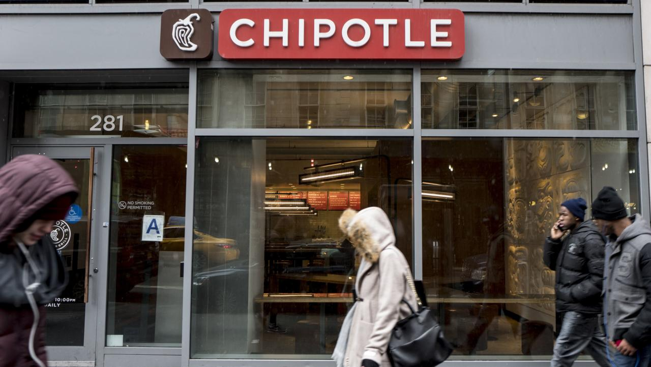Chipotle fined $1.3 million over 13,000 child labor abuses…
