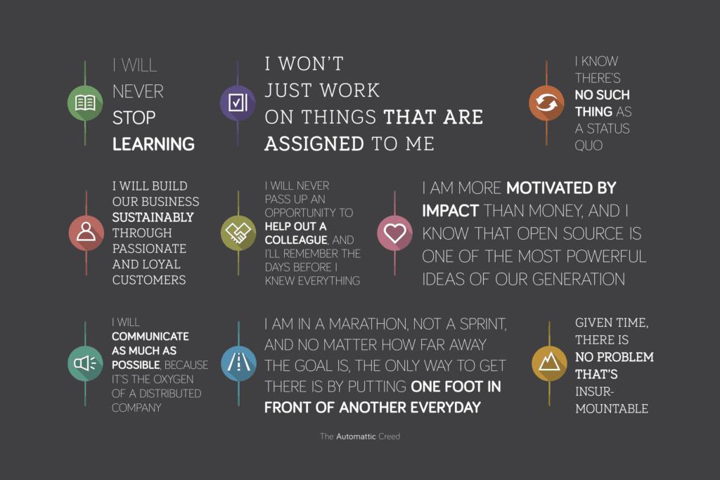 Automattic Creed Poster - Patrick's Programming Blog