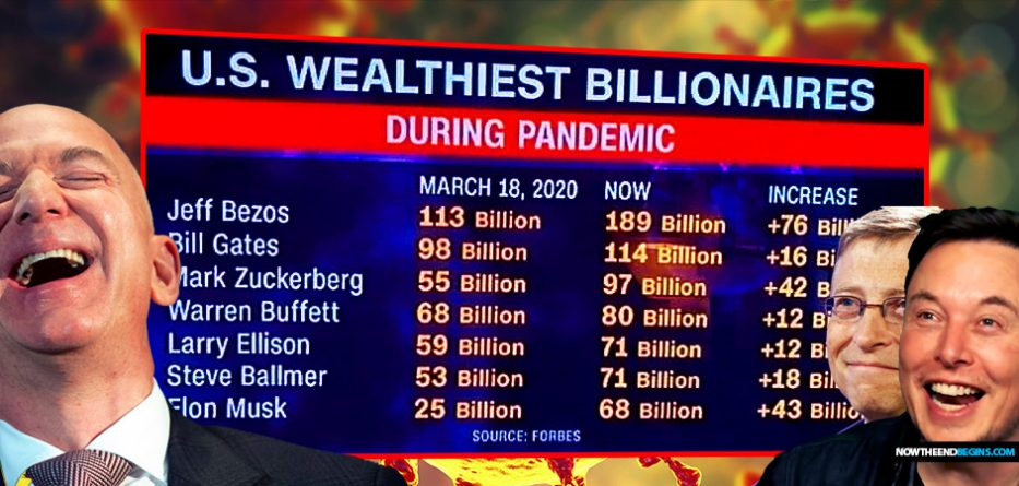 Discerning The End Times: Covid-19 and the Redistribution of Wealth to the Super Rich