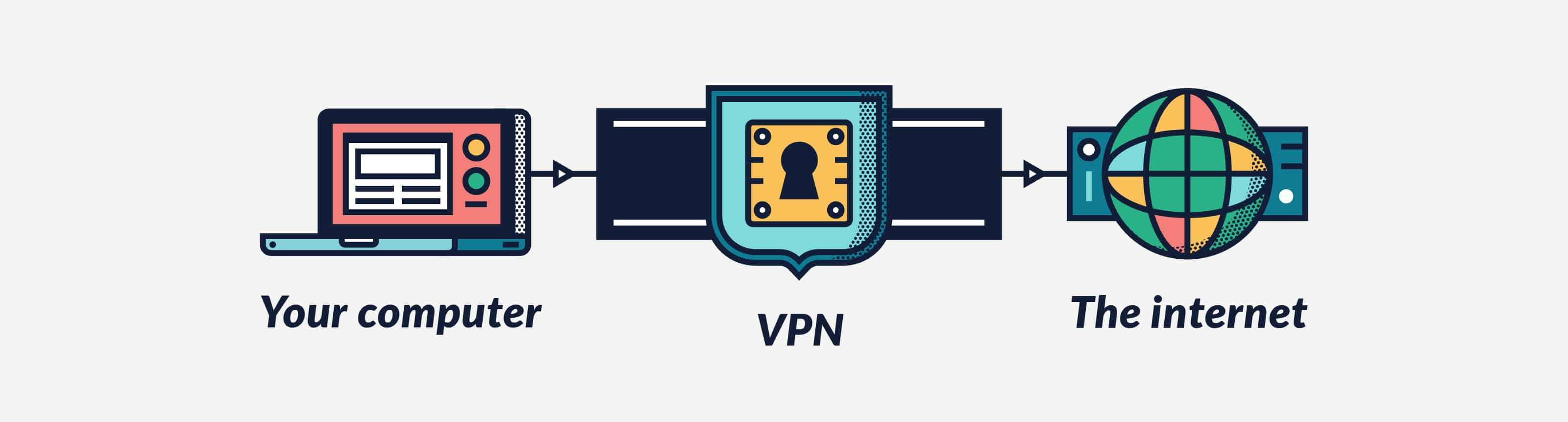 Tor vs. VPN: Which Should You Use? | TheBestVPN.com